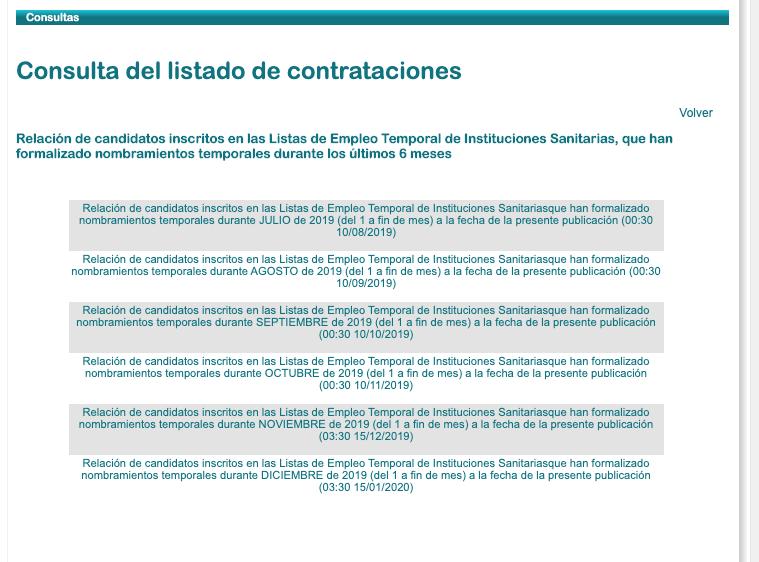 ultimos-contratos-bolsa-sanidad-valenciana